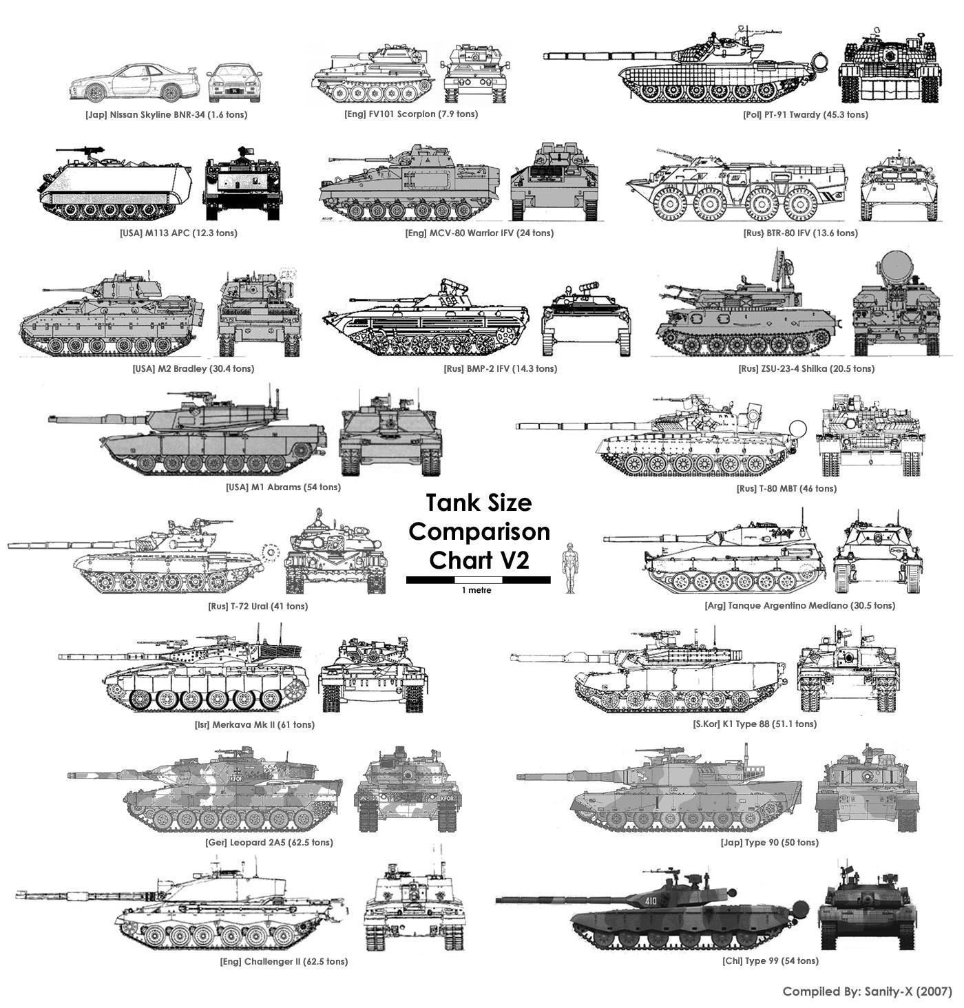 Wallpaper Gambar Kartun Tangki Militer Infografis Alas