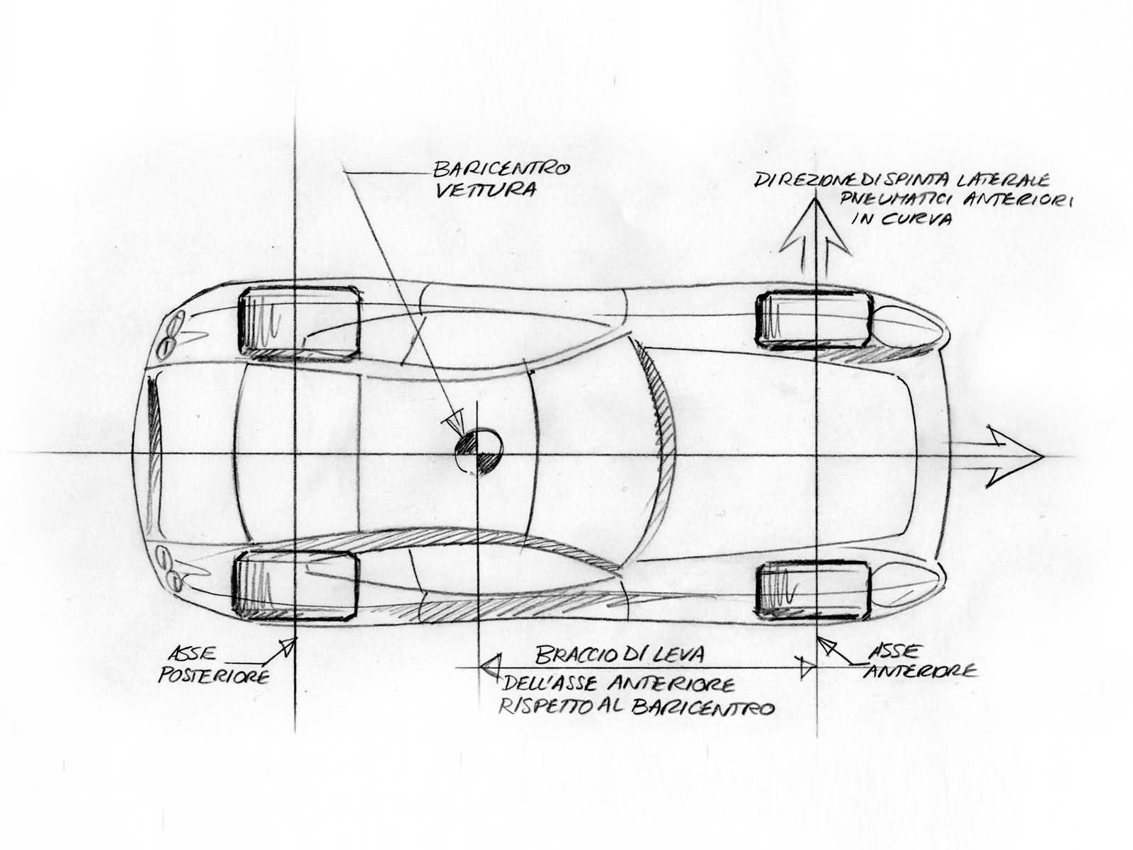 Hintergrundbilder : Ferrari, Netcarshow, Netcar, Auto Bilder, Auto ...