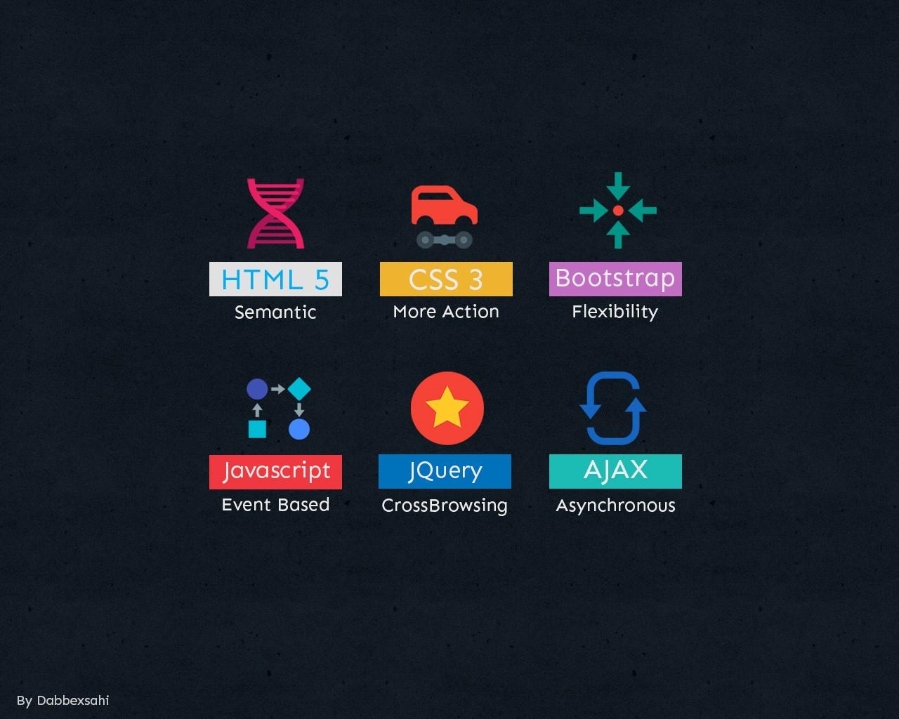 Fondos De Pantalla Texto Logo Html Desarrollo Web