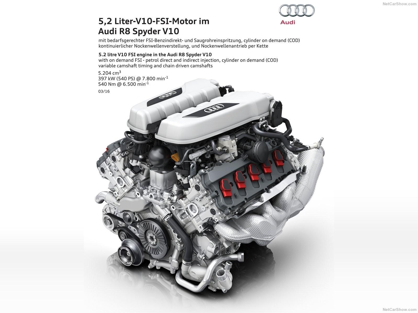 Wallpaper : car, machine, brand, Audi R8, Audi R8 Spyder