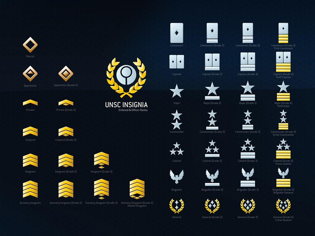 Wallpaper Text Brand Halo 3 Icon Symbol Number Screenshot