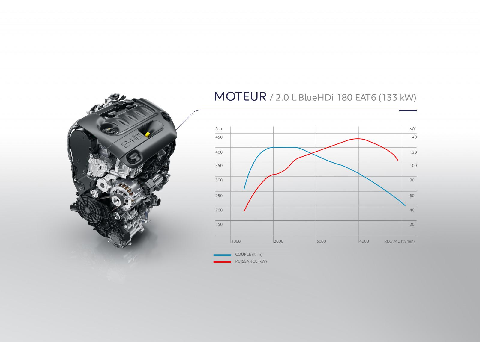Fondos De Pantalla   Peugeot  2015  308 Gt Sw  Show De Net